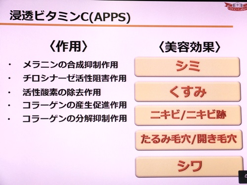 浸透ビタミンC(APPS)